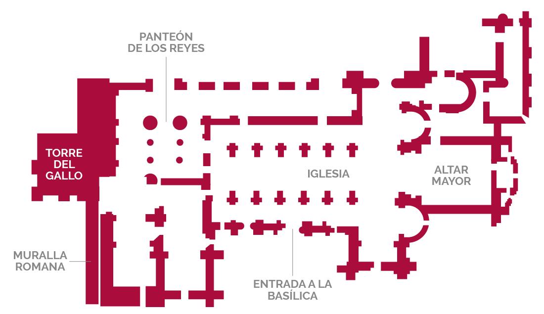 Plano planta Museo San Isidoro